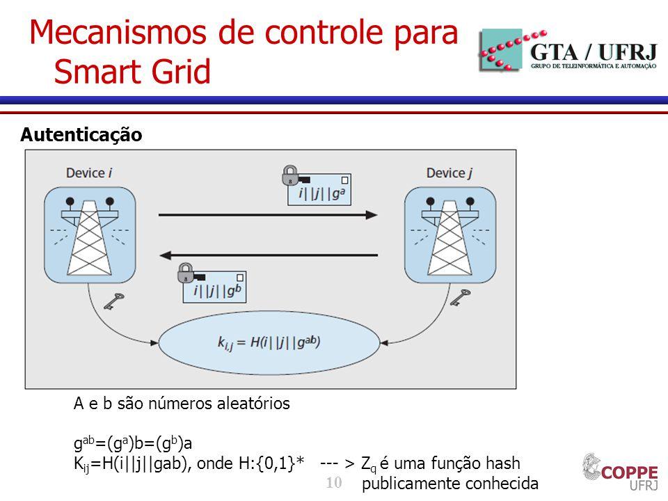 10 Mecanismos de controle para Smart Grid Autenticação A e b são números aleatórios g ab =(g a )b=(g b )a K ij =H(i  j  gab), onde H:{0,1}* --- > Z q é uma função hash publicamente conhecida