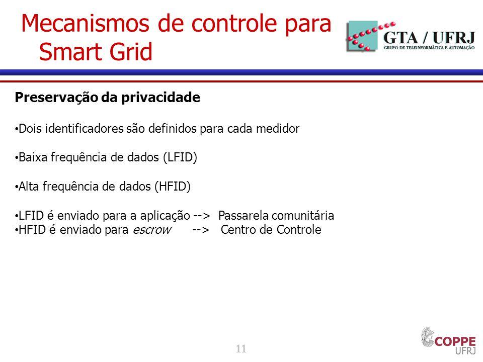 11 Mecanismos de controle para Smart Grid Preservação da privacidade Dois identificadores são definidos para cada medidor Baixa frequência de dados (LFID) Alta frequência de dados (HFID) LFID é enviado para a aplicação --> Passarela comunitária HFID é enviado para escrow --> Centro de Controle