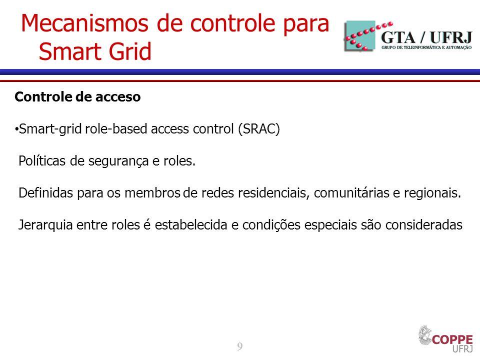 9 Mecanismos de controle para Smart Grid Controle de acceso Smart-grid role-based access control (SRAC) Políticas de segurança e roles.