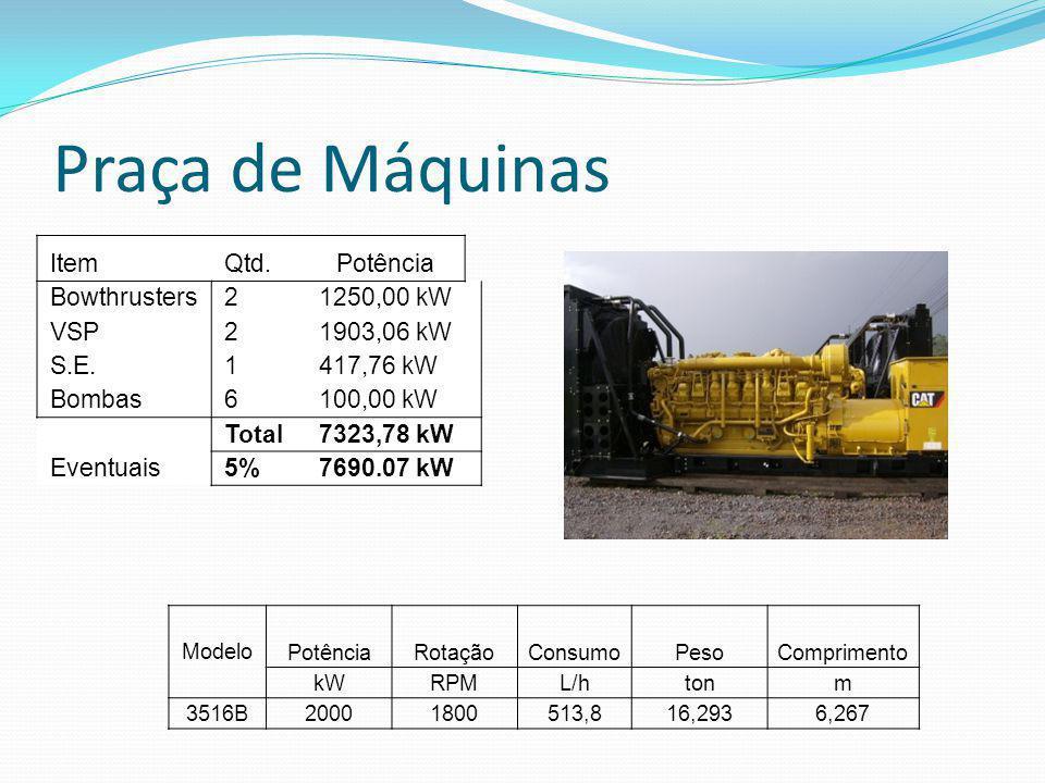ItemQtd.Potência Bowthrusters21250,00 kW VSP21903,06 kW S.E.1417,76 kW Bombas6100,00 kW Total7323,78 kW Eventuais5%7690.07 kW Modelo PotênciaRotaçãoCo