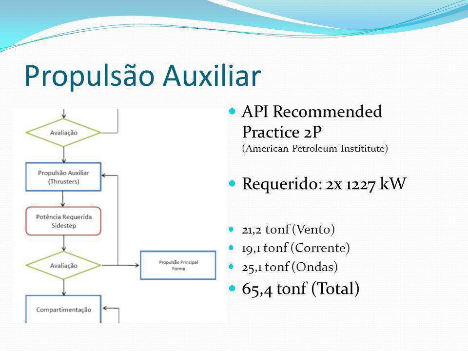 Propulsão Auxiliar API Recommended Practice 2P (American Petroleum Instititute) Requerido: 2x 1227 kW 21,2 tonf (Vento) 19,1 tonf (Corrente) 25,1 tonf