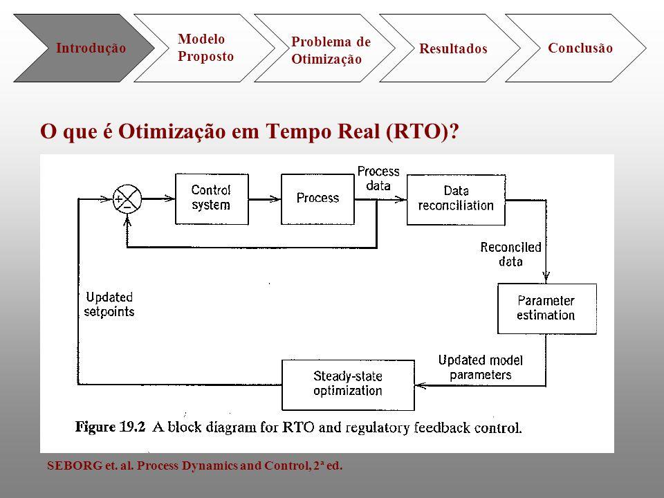 O que é Otimização em Tempo Real (RTO)? Introdução Modelo Proposto Problema de Otimização Resultados Conclusão SEBORG et. al. Process Dynamics and Con