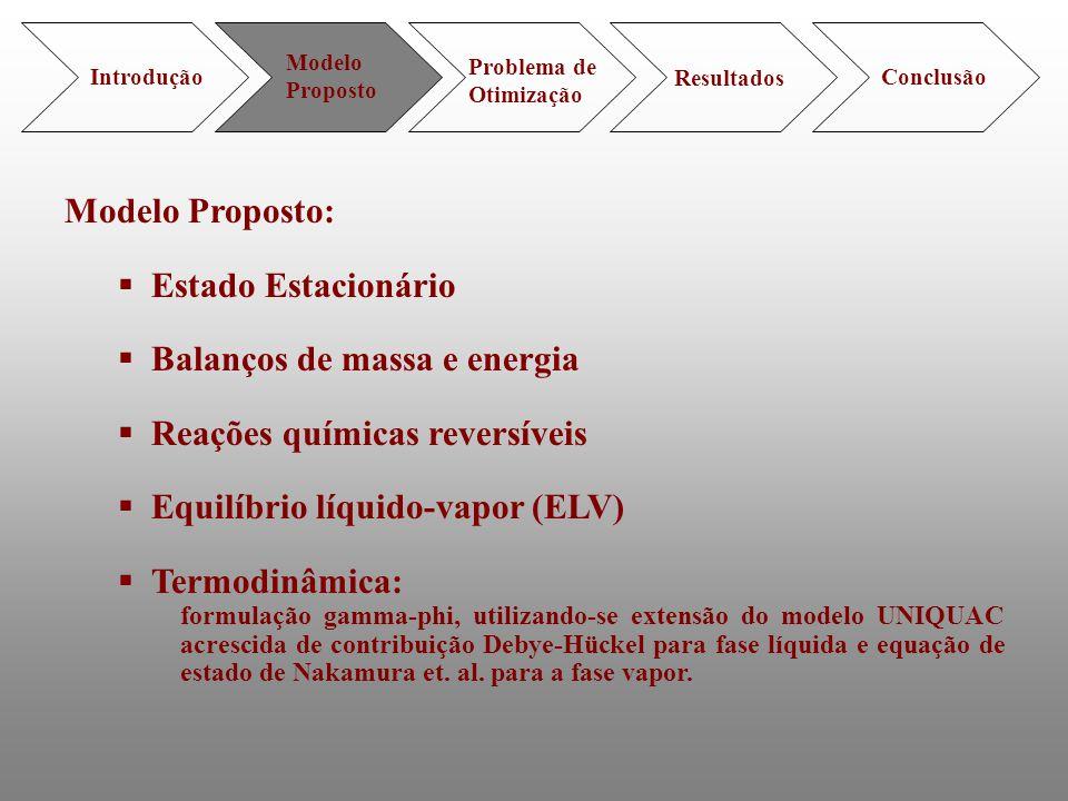 Introdução Modelo Proposto Problema de Otimização Resultados Conclusão Modelo Proposto: Estado Estacionário Balanços de massa e energia Reações químic