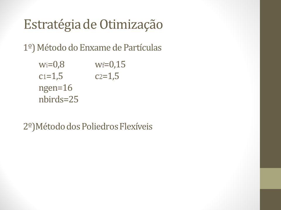 Estratégia de Otimização 1º) Método do Enxame de Partículas 2º)Método dos Poliedros Flexíveis w i =0,8w f =0,15 c 1 =1,5c 2 =1,5 ngen=16 nbirds=25