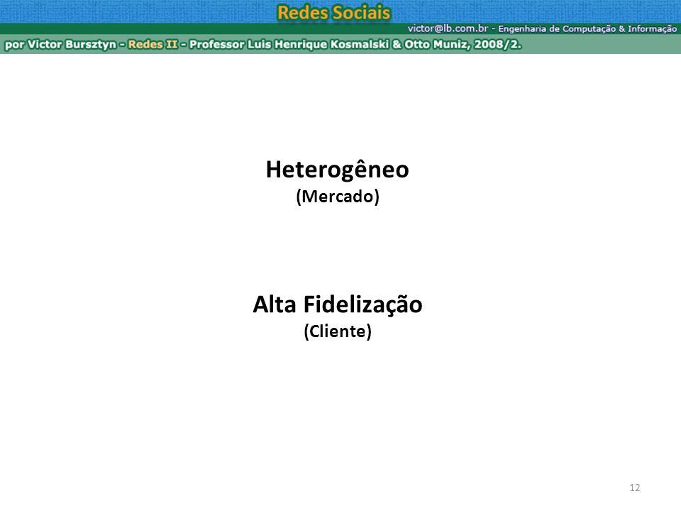12 Heterogêneo (Mercado) Alta Fidelização (Cliente)