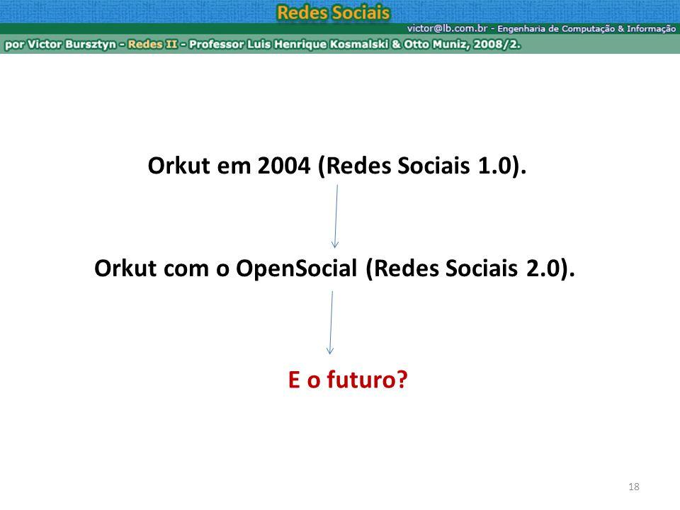 18 Orkut em 2004 (Redes Sociais 1.0). Orkut com o OpenSocial (Redes Sociais 2.0). E o futuro
