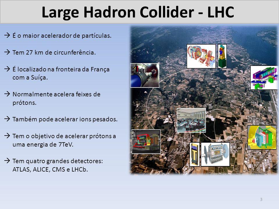 Large Hadron Collider - LHC É o maior acelerador de partículas. Tem 27 km de circunferência. É localizado na fronteira da França com a Suíça. Normalme