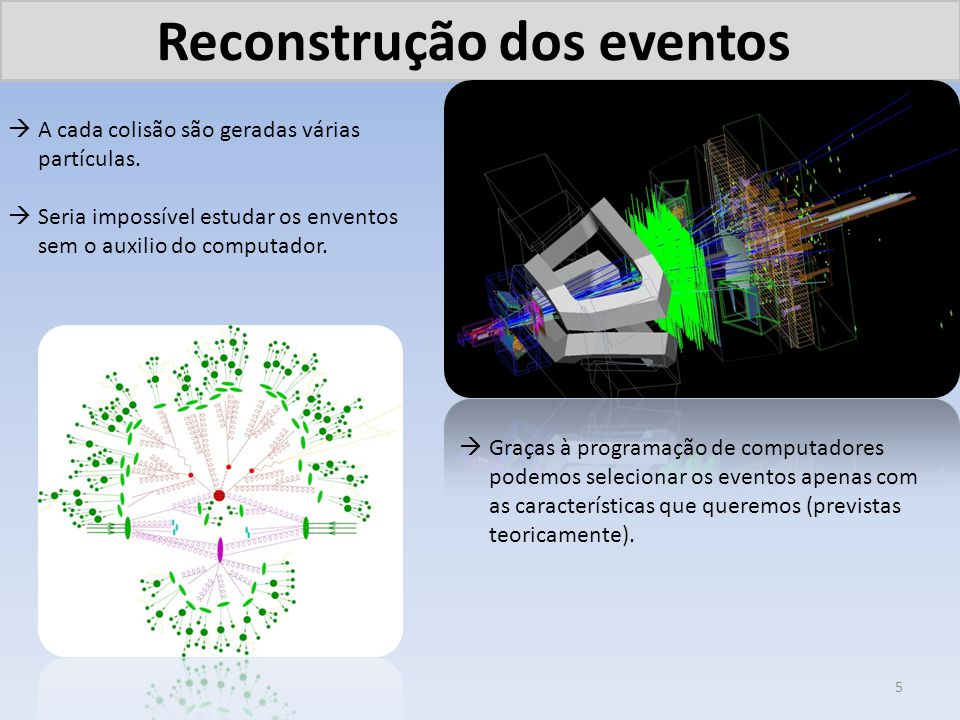 Reconstrução dos eventos A cada colisão são geradas várias partículas. Seria impossível estudar os enventos sem o auxilio do computador. Graças à prog