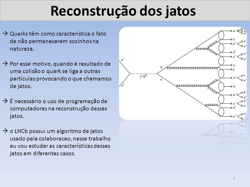 Reconstrução dos jatos Quarks têm como característica o fato de não permanecerem sozinhos na natureza. Por esse motivo, quando é resultado de uma coli