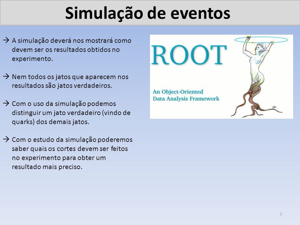 Simulação de eventos A simulação deverá nos mostrará como devem ser os resultados obtidos no experimento.