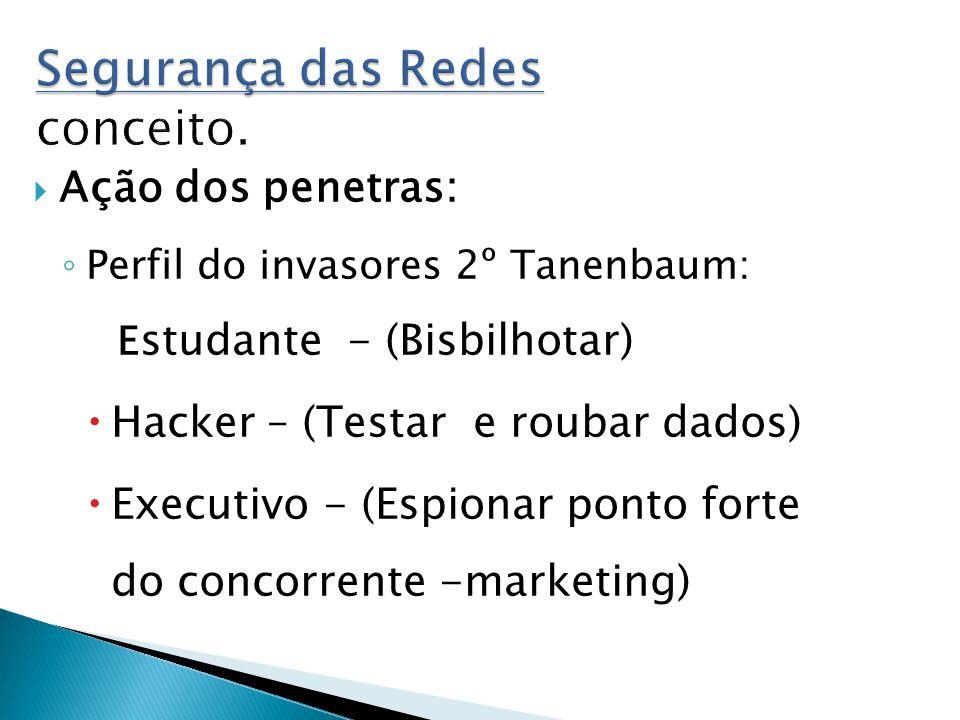 Ação dos penetras: Perfil do invasores 2º Tanenbaum: E studante - (Bisbilhotar) Hacker – (Testar e roubar dados) Executivo - (Espionar ponto forte do concorrente -marketing)