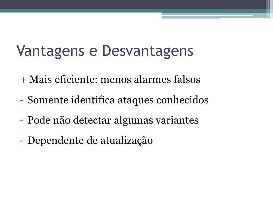 Vantagens e Desvantagens + Mais eficiente: menos alarmes falsos -Somente identifica ataques conhecidos -Pode não detectar algumas variantes -Dependent