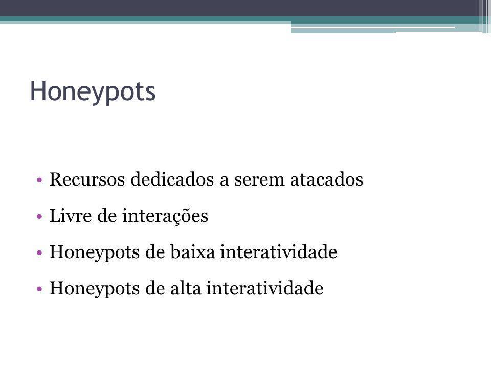 Honeypots Recursos dedicados a serem atacados Livre de interações Honeypots de baixa interatividade Honeypots de alta interatividade