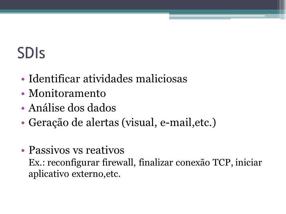 SDIs Identificar atividades maliciosas Monitoramento Análise dos dados Geração de alertas (visual, e-mail,etc.) Passivos vs reativos Ex.: reconfigurar