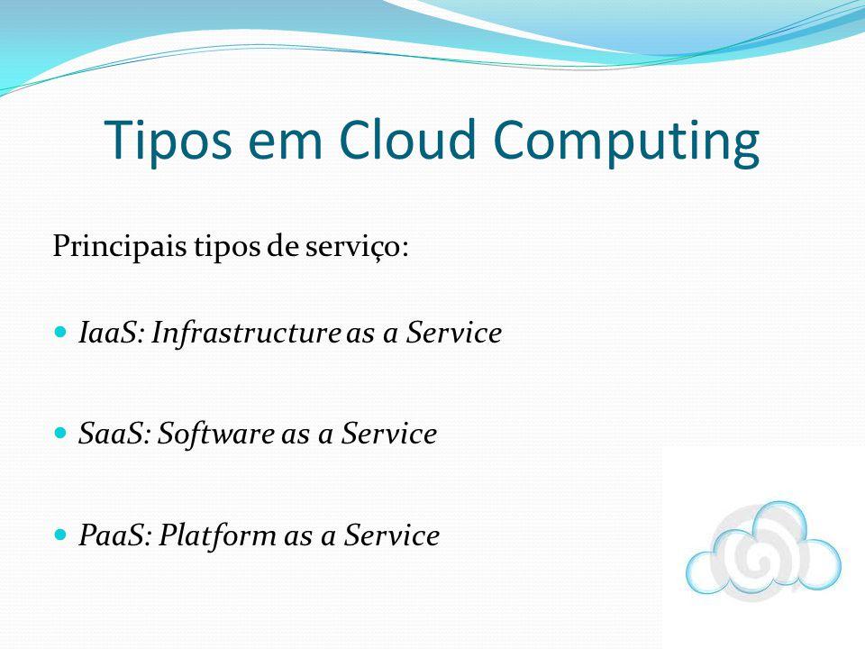 Tipos em Cloud Computing Principais tipos de serviço: IaaS: Infrastructure as a Service SaaS: Software as a Service PaaS: Platform as a Service