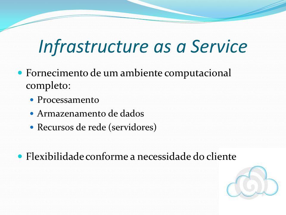 Infrastructure as a Service Fornecimento de um ambiente computacional completo: Processamento Armazenamento de dados Recursos de rede (servidores) Fle