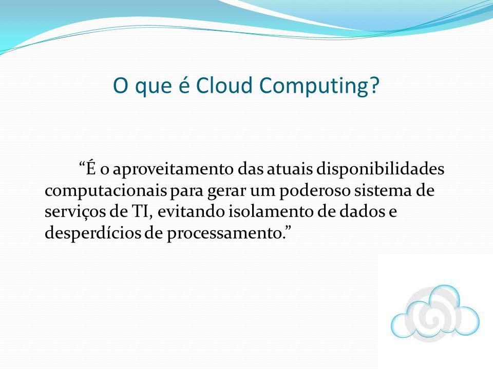 Soluções em Cloud Computing IaaS: Amazon EC2 (Amazon Elastic Compute Cloud) Ambiente computacional completo Capacidades dimensionáveis Interface simples para configurar e monitorar Total controle sobre os recursos Agilidade e rapidez nas mudanças Paga pelo que usa