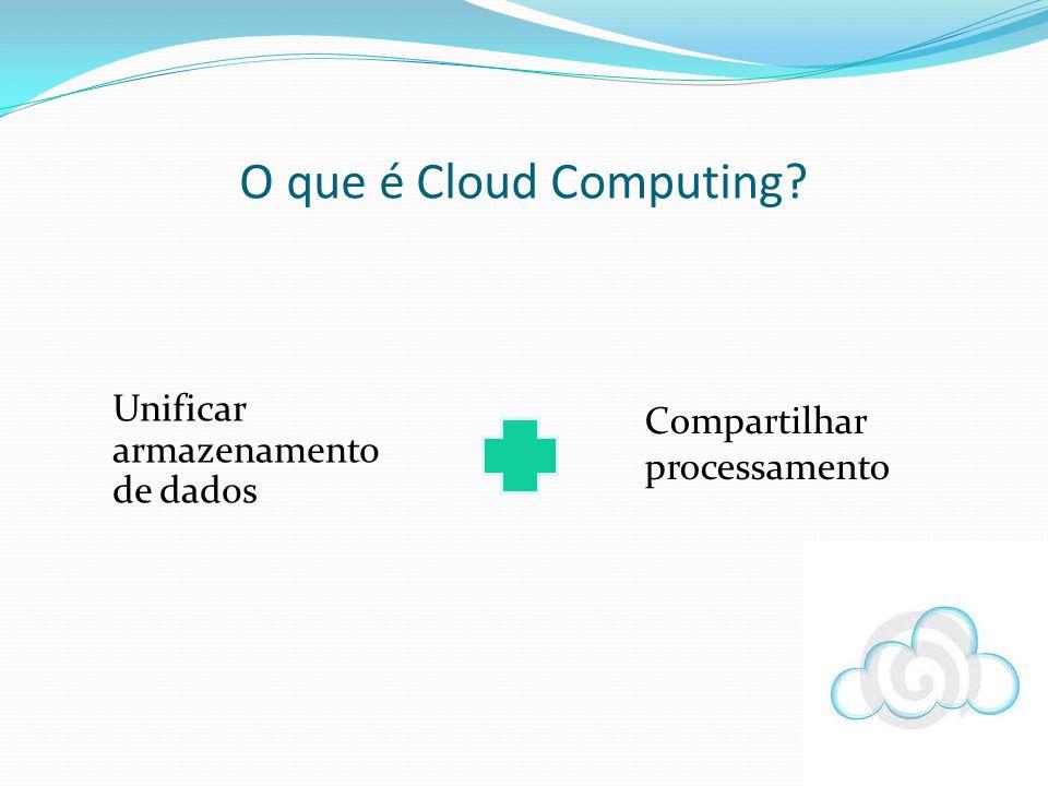 Compartilhar processamento O que é Cloud Computing? Unificar armazenamento de dados