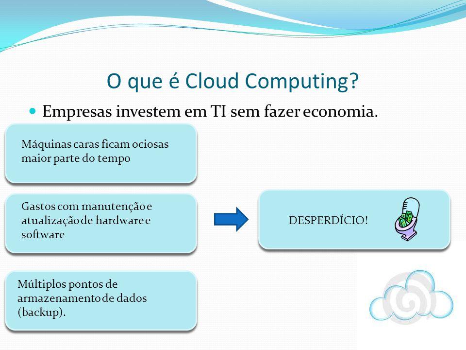 Empresas investem em TI sem fazer economia. O que é Cloud Computing? Máquinas caras ficam ociosas maior parte do tempo DESPERDÍCIO! Gastos com manuten