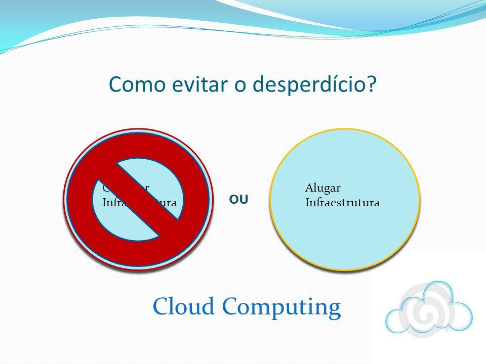 Como evitar o desperdício? Alugar Infraestrutura Comprar Infraestrutura OU Cloud Computing