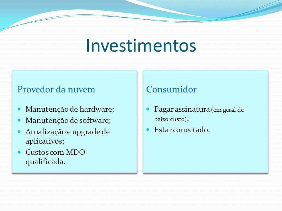 Manutenção de hardware; Manutenção de software; Atualização e upgrade de aplicativos; Custos com MDO qualificada. Investimentos Pagar assinatura (em g