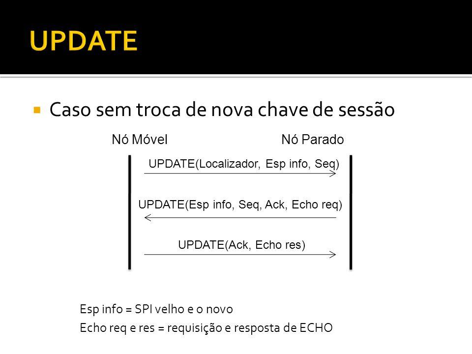 Caso sem troca de nova chave de sessão Esp info = SPI velho e o novo Echo req e res = requisição e resposta de ECHO UPDATE(Localizador, Esp info, Seq) Nó MóvelNó Parado UPDATE(Esp info, Seq, Ack, Echo req) UPDATE(Ack, Echo res)