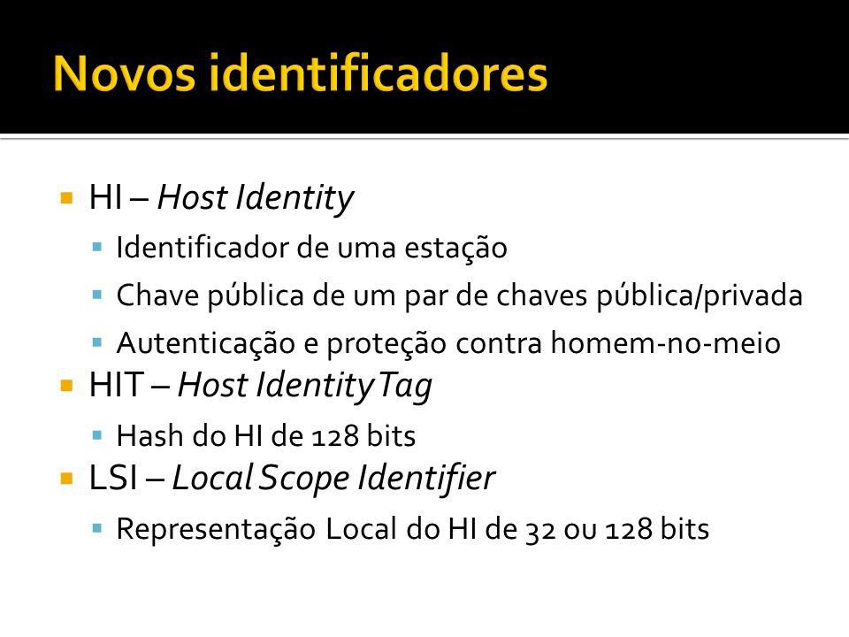 HI – Host Identity Identificador de uma estação Chave pública de um par de chaves pública/privada Autenticação e proteção contra homem-no-meio HIT – Host Identity Tag Hash do HI de 128 bits LSI – Local Scope Identifier Representação Local do HI de 32 ou 128 bits