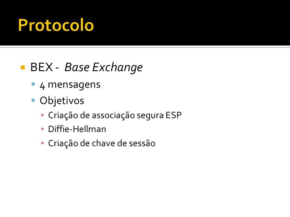 BEX - Base Exchange 4 mensagens Objetivos Criação de associação segura ESP Diffie-Hellman Criação de chave de sessão