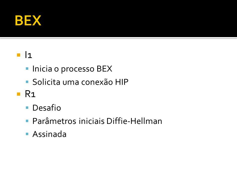I1 Inicia o processo BEX Solicita uma conexão HIP R1 Desafio Parâmetros iniciais Diffie-Hellman Assinada