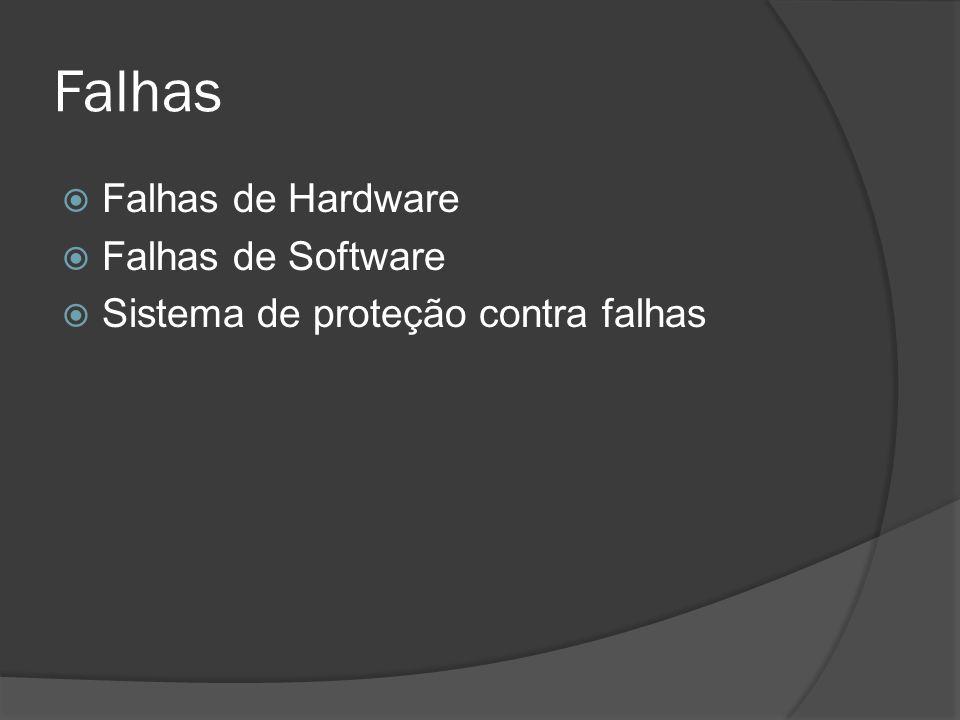 Falhas Falhas de Hardware Falhas de Software Sistema de proteção contra falhas