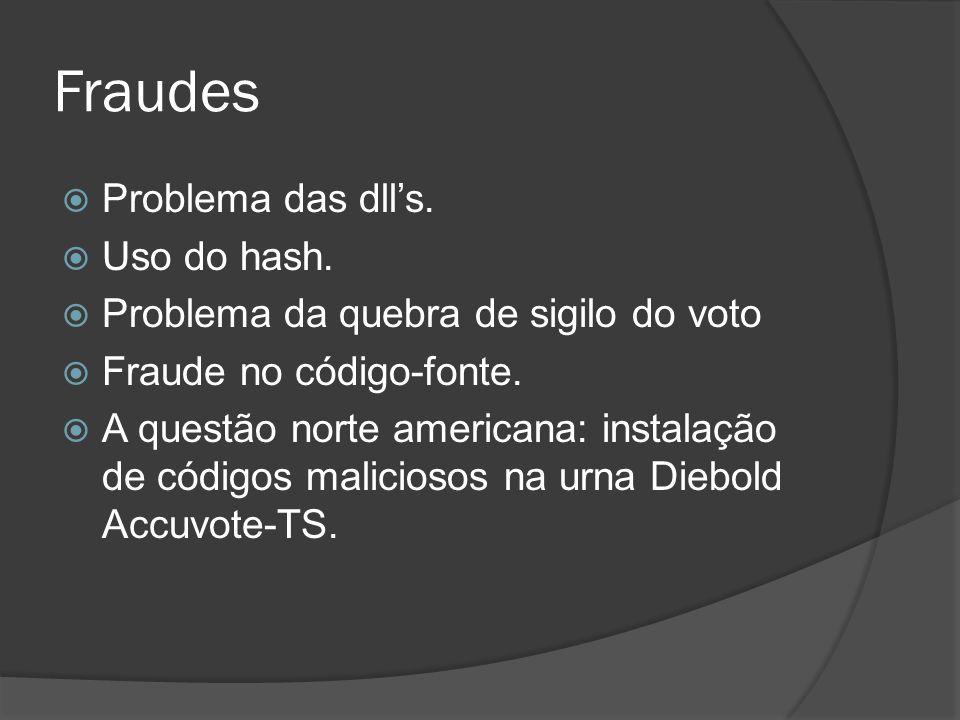 Fraudes Problema das dlls. Uso do hash. Problema da quebra de sigilo do voto Fraude no código-fonte. A questão norte americana: instalação de códigos
