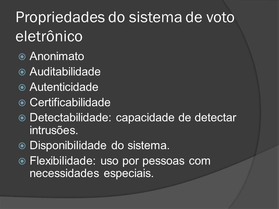 Propriedades do sistema de voto eletrônico Integridade do pessoal Integridade do sistema Integridade dos votos Invulnerabilidade Privacidade Recuperabilidade Tolerância a ataques Tolerância a falhas