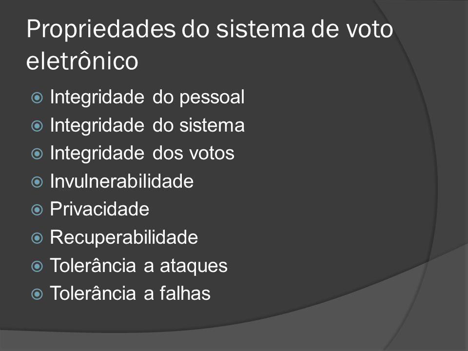 Propriedades do sistema de voto eletrônico Integridade do pessoal Integridade do sistema Integridade dos votos Invulnerabilidade Privacidade Recuperab