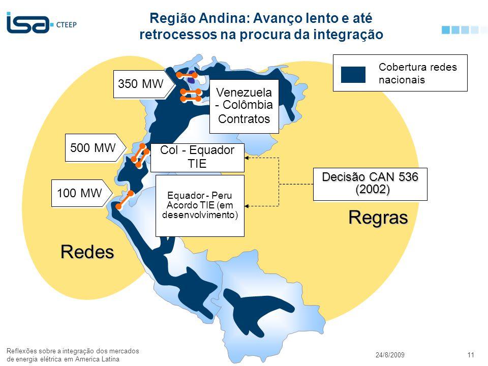 © Todos os direitos reservados para CTEEP24/8/2009 Reflexões sobre a integração dos mercados de energia elétrica em America Latina 11 Região Andina: A