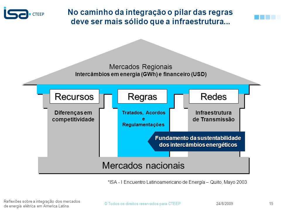 © Todos os direitos reservados para CTEEP24/8/2009 Reflexões sobre a integração dos mercados de energia elétrica em America Latina 15 No caminho da integração o pilar das regras deve ser mais sólido que a infraestrutura...