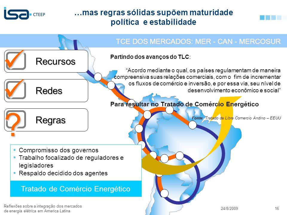 © Todos os direitos reservados para CTEEP24/8/2009 Reflexões sobre a integração dos mercados de energia elétrica em America Latina 16 …mas regras sólidas supõem maturidade política e estabilidade Recursos Redes Regras ?.