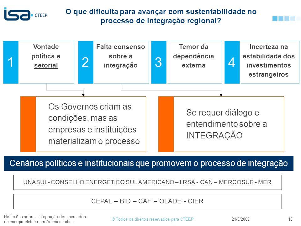 © Todos os direitos reservados para CTEEP24/8/2009 Reflexões sobre a integração dos mercados de energia elétrica em America Latina 18 O que dificulta para avançar com sustentabilidade no processo de integração regional.
