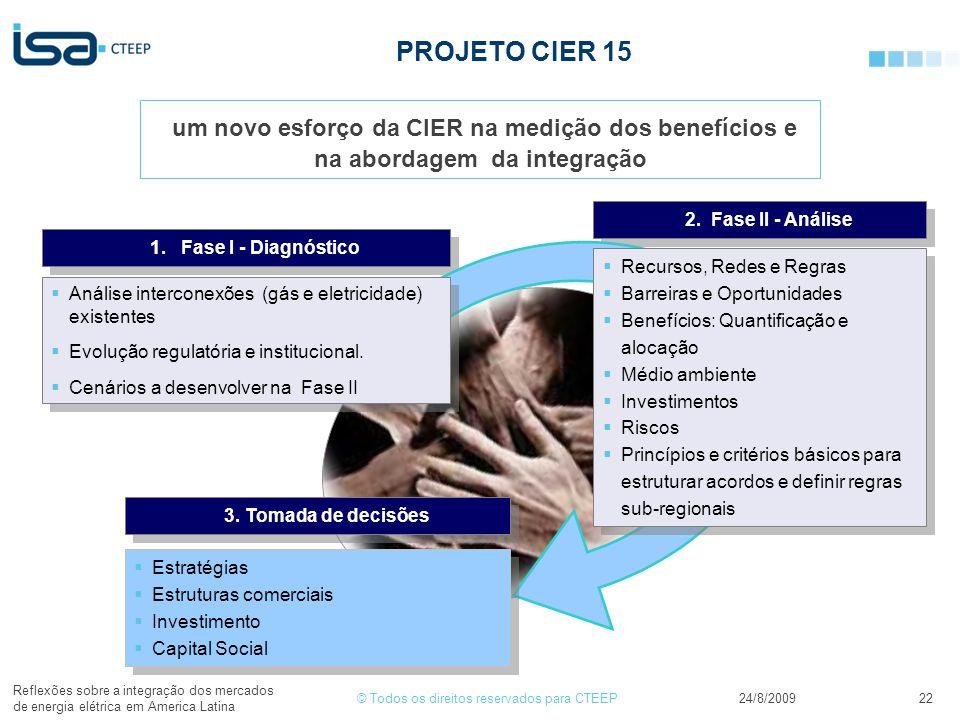 © Todos os direitos reservados para CTEEP24/8/2009 Reflexões sobre a integração dos mercados de energia elétrica em America Latina 22 PROJETO CIER 15 um novo esforço da CIER na medição dos benefícios e na abordagem da integração 1.