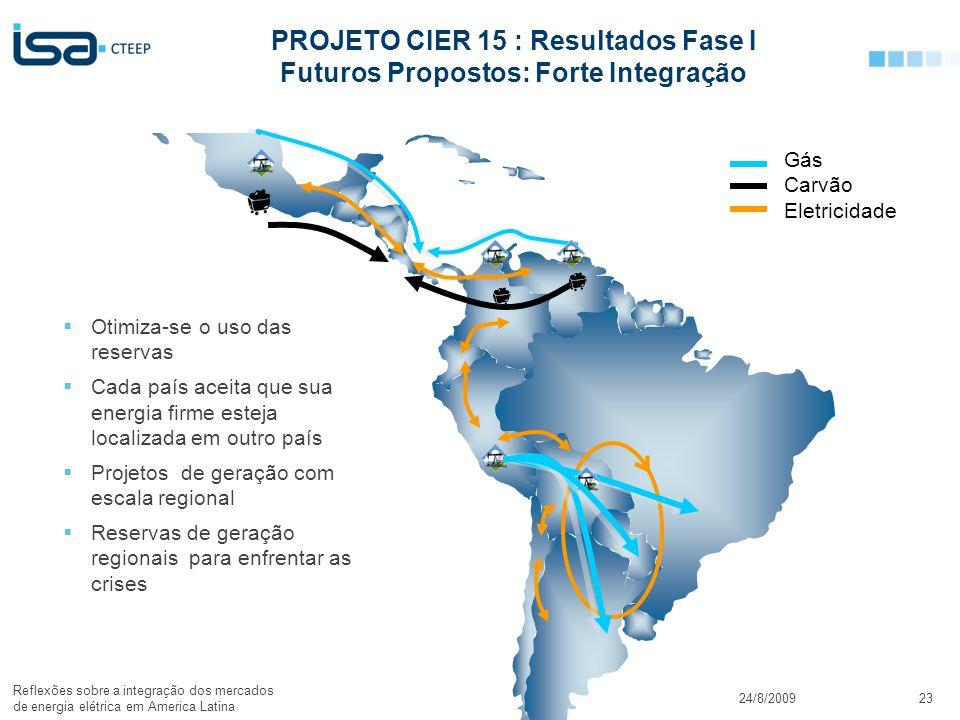 © Todos os direitos reservados para CTEEP24/8/2009 Reflexões sobre a integração dos mercados de energia elétrica em America Latina 23 PROJETO CIER 15