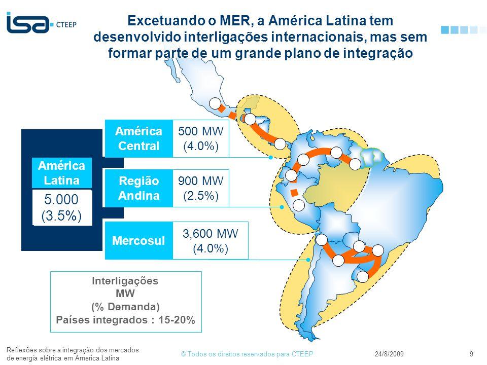 © Todos os direitos reservados para CTEEP24/8/2009 Reflexões sobre a integração dos mercados de energia elétrica em America Latina 9 América Latina 5.000 (3.5%) 5.000 (3.5%) Mercosul 3,600 MW (4.0%) 3,600 MW (4.0%) Região Andina 900 MW (2.5%) América Central 500 MW (4.0%) Interligações MW (% Demanda) Países integrados : 15-20% Excetuando o MER, a América Latina tem desenvolvido interligações internacionais, mas sem formar parte de um grande plano de integração
