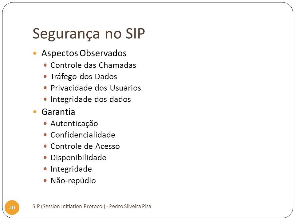 Segurança no SIP SIP (Session Initiation Protocol) - Pedro Silveira Pisa 20 Aspectos Observados Controle das Chamadas Tráfego dos Dados Privacidade do