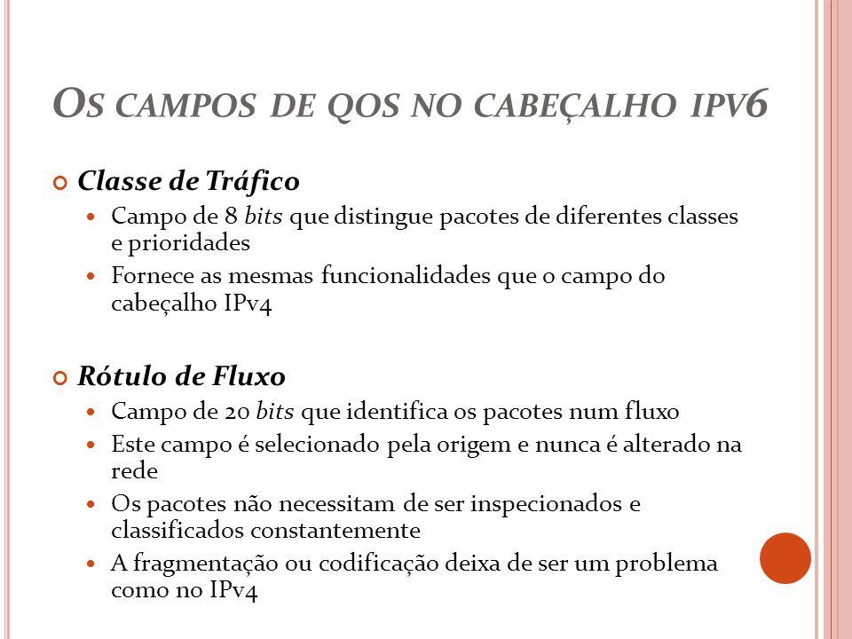 O S CAMPOS DE QOS NO CABEÇALHO IPV 6 Classe de Tráfico Campo de 8 bits que distingue pacotes de diferentes classes e prioridades Fornece as mesmas fun