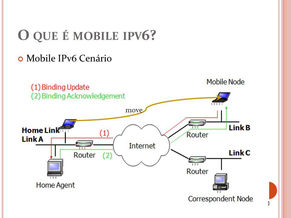 O QUE É MOBILE IPV 6? Mobile IPv6 Cenário move
