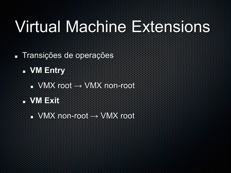 Virtual Machine Extensions Transições de operações VM Entry VMX root VMX non-root VM Exit VMX non-root VMX root