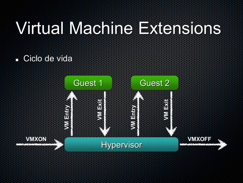 Virtual Machine Extensions Ciclo de vida Guest 1 Guest 1 Guest 2 Guest 2 Hypervisor HypervisorVMXONVMXOFF VM Entry VM Exit VM Entry VM Exit