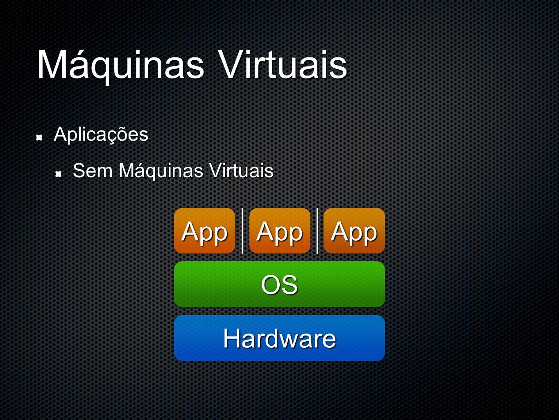 Máquinas Virtuais Aplicações Sem Máquinas Virtuais AppAppAppApp HardwareHardware AppApp OSOS