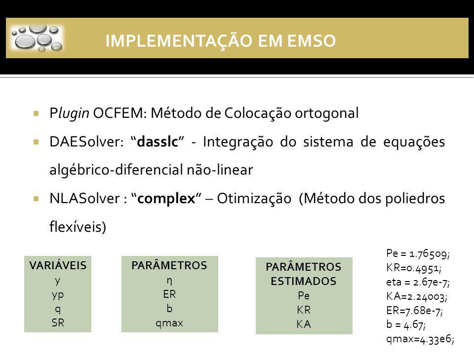 Plugin OCFEM: Método de Colocação ortogonal DAESolver: dasslc - Integração do sistema de equações algébrico-diferencial não-linear NLASolver : complex – Otimização (Método dos poliedros flexíveis) IMPLEMENTAÇÃO EM EMSO VARIÁVEIS y yp q SR PARÂMETROS η ER b qmax PARÂMETROS ESTIMADOS Pe KR KA Pe = 1.76509; KR=0.4951; eta = 2.67e-7; KA=2.24003; ER=7.68e-7; b = 4.67; qmax=4.33e6;