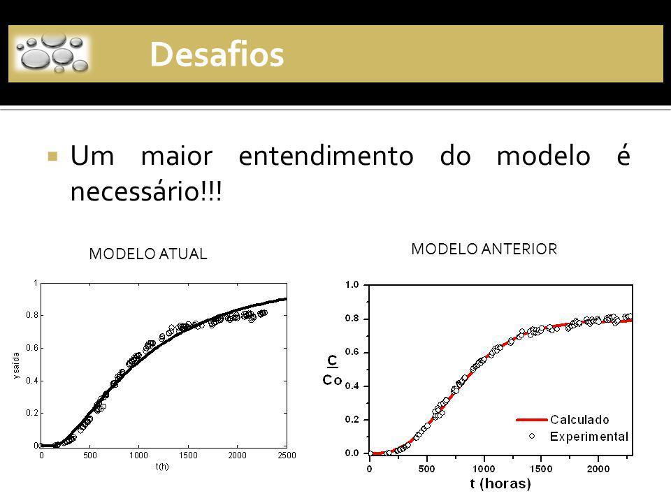 Um maior entendimento do modelo é necessário!!! Desafios MODELO ATUAL MODELO ANTERIOR