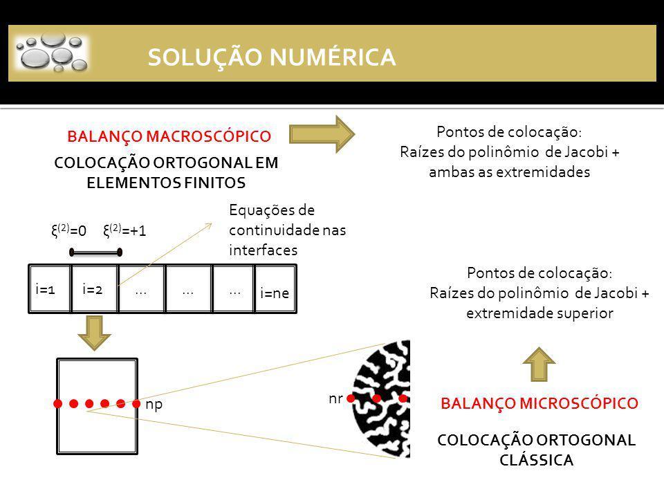 SOLUÇÃO NUMÉRICA BALANÇO MACROSCÓPICO BALANÇO MICROSCÓPICO COLOCAÇÃO ORTOGONAL EM ELEMENTOS FINITOS COLOCAÇÃO ORTOGONAL CLÁSSICA i=1i=2 i=ne...