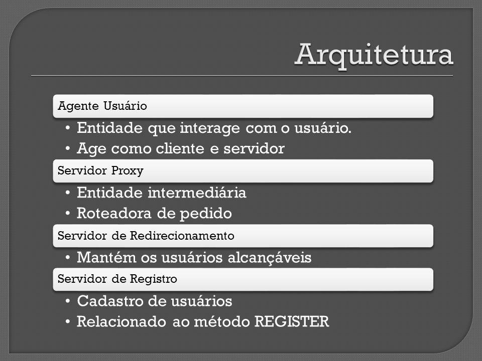 Agente Usuário Entidade que interage com o usuário.